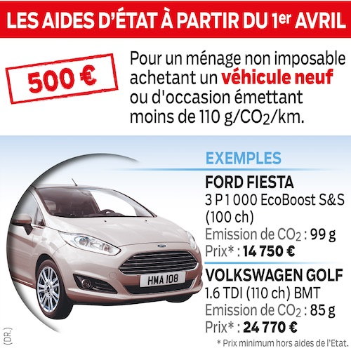 promotion voiture pollution